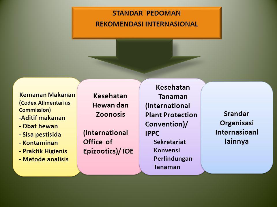 STANDAR PEDOMAN REKOMENDASI INTERNASIONAL Kemanan Makanan (Codex Alimentarius Commission) -Aditif makanan - Obat hewan - Sisa pestisida - Kontaminan -