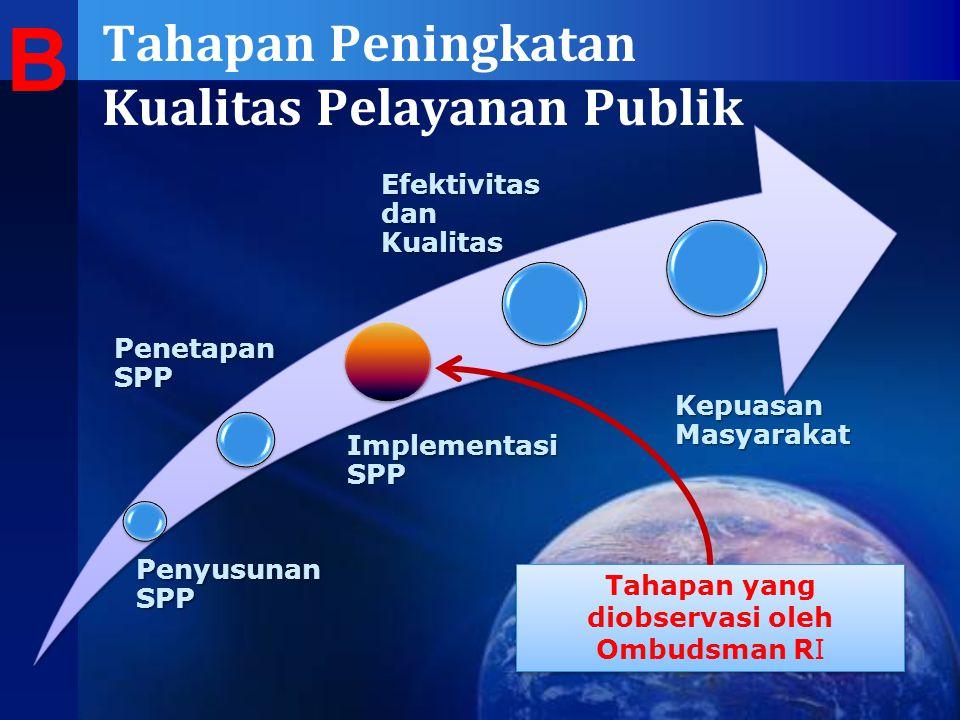 Penyusunan SPP Penetapan SPP Implementasi SPP Efektivitas dan Kualitas Kepuasan Masyarakat Tahapan Peningkatan Kualitas Pelayanan Publik Tahapan yang