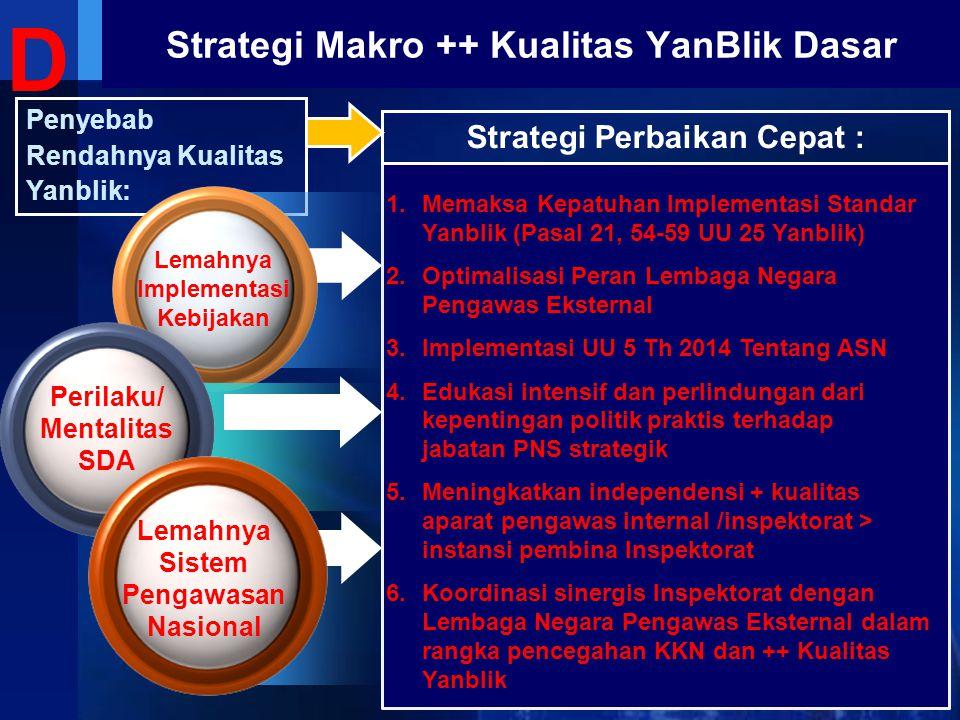 Penyebab Rendahnya Kualitas Yanblik: 1.Memaksa Kepatuhan Implementasi Standar Yanblik (Pasal 21, 54-59 UU 25 Yanblik) 2.Optimalisasi Peran Lembaga Neg
