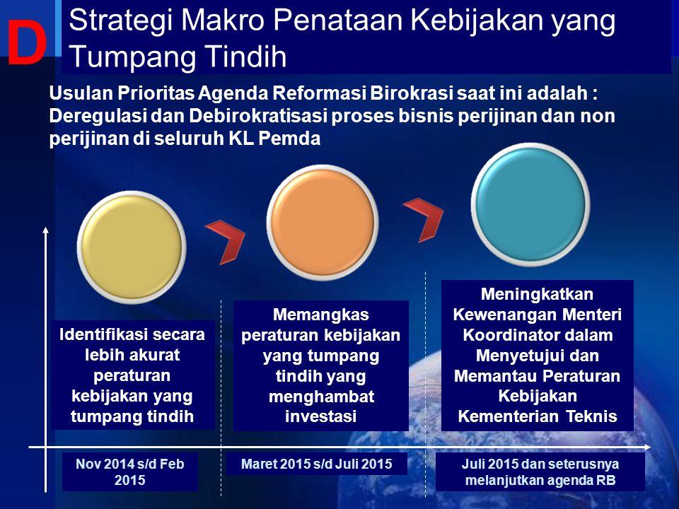 Strategi Makro Penataan Kebijakan yang Tumpang Tindih Meningkatkan Kewenangan Menteri Koordinator dalam Menyetujui dan Memantau Peraturan Kebijakan Ke