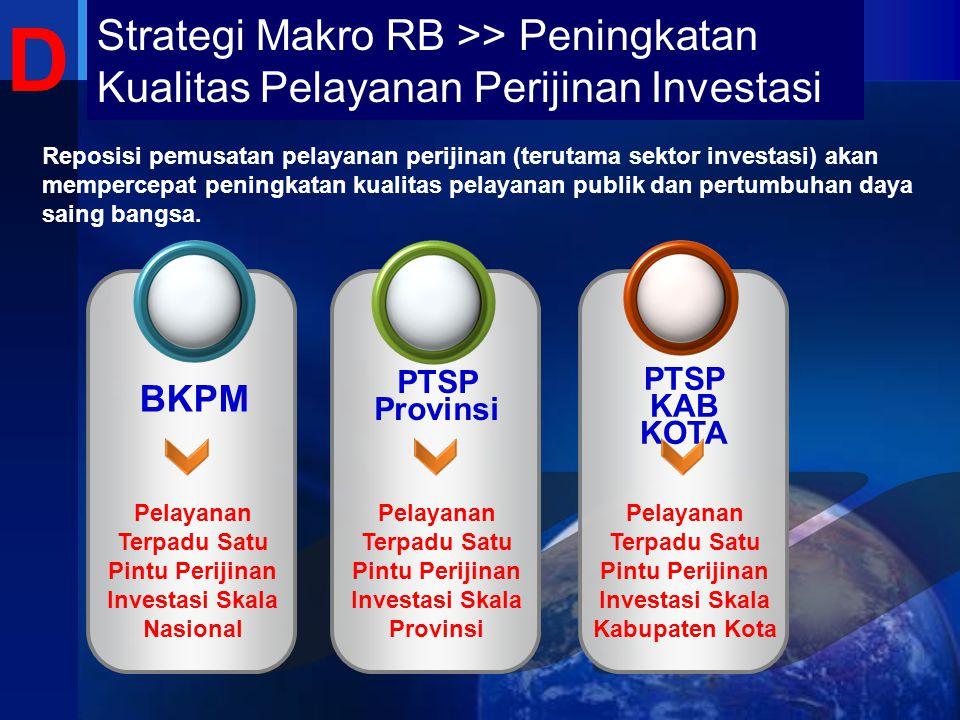 Strategi Makro RB >> Peningkatan Kualitas Pelayanan Perijinan Investasi Pelayanan Terpadu Satu Pintu Perijinan Investasi Skala Nasional Pelayanan Terp