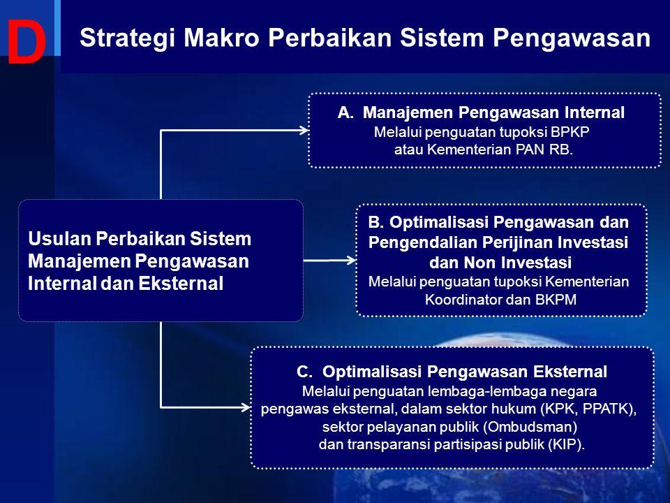 Usulan Perbaikan Sistem Manajemen Pengawasan Internal dan Eksternal A.Manajemen Pengawasan Internal Melalui penguatan tupoksi BPKP atau Kementerian PA
