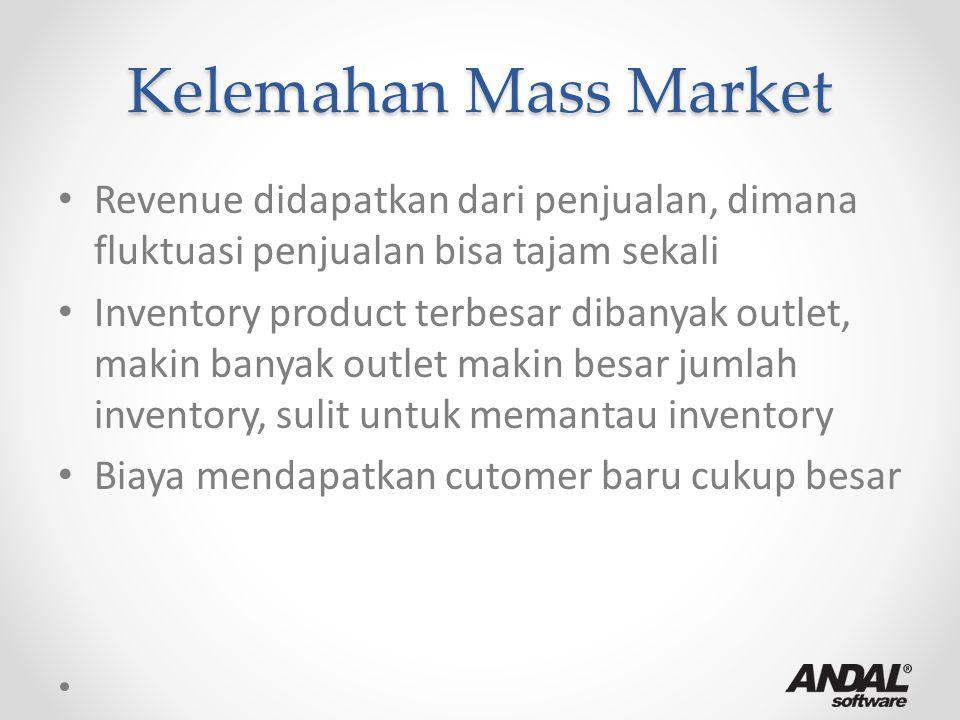 Kelemahan Mass Market Revenue didapatkan dari penjualan, dimana fluktuasi penjualan bisa tajam sekali Inventory product terbesar dibanyak outlet, maki