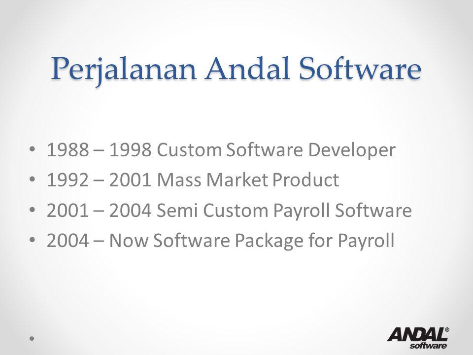 Custom Made Software 1988 - 1998