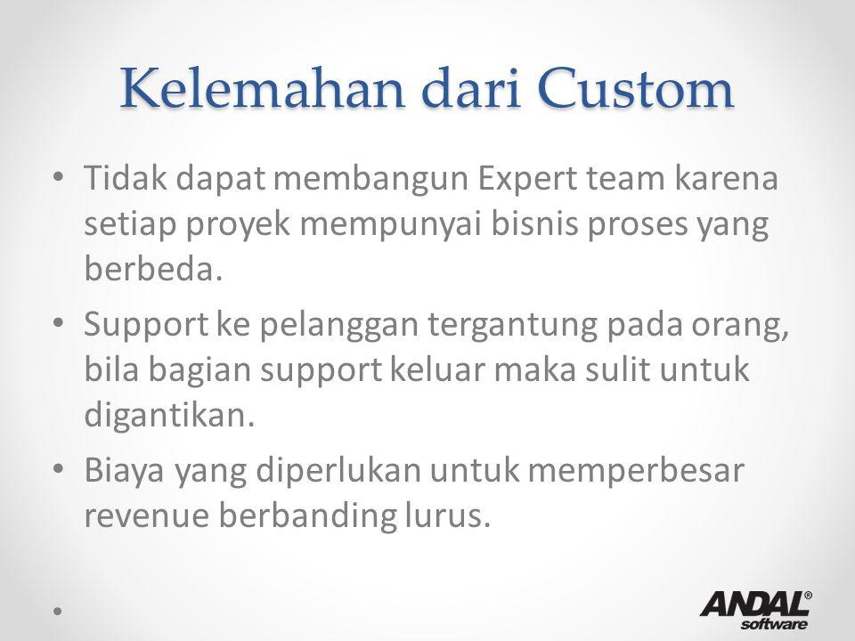 Kelemahan dari Custom Tidak dapat membangun Expert team karena setiap proyek mempunyai bisnis proses yang berbeda. Support ke pelanggan tergantung pad