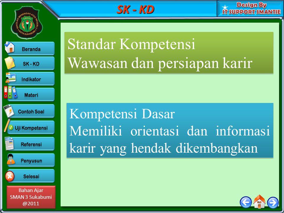 Bahan Ajar SMAN 3 Sukabumi @2011 Bahan Ajar SMAN 3 Sukabumi @2011Penyusun PENYUSUN Nama:MULYANI,S.Pd Institusi:SMA Negeri 3 Kota Sukabumi E-mail:mulyanihanif@plasa.com Blog: