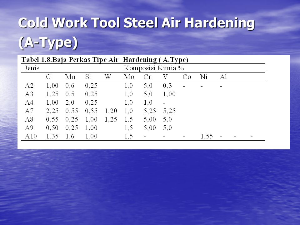Cold Work Tool Steel Air Hardening (A-Type)