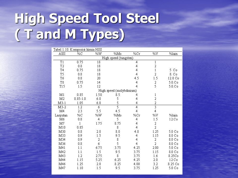 High Speed Tool Steel ( T and M Types)
