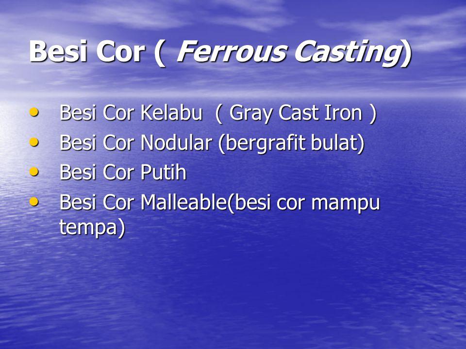 Besi Cor ( Ferrous Casting) Besi Cor Kelabu ( Gray Cast Iron ) Besi Cor Kelabu ( Gray Cast Iron ) Besi Cor Nodular (bergrafit bulat) Besi Cor Nodular
