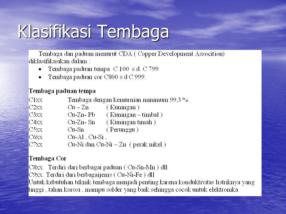 Klasifikasi Tembaga