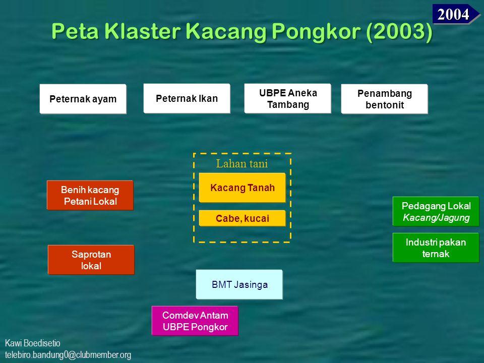 Kawi Boedisetio telebiro.bandung0@clubmember.org Peta Klaster Kacang Pongkor (2003) Kacang Tanah BMT Jasinga Comdev Antam UBPE Pongkor Peternak Ikan L