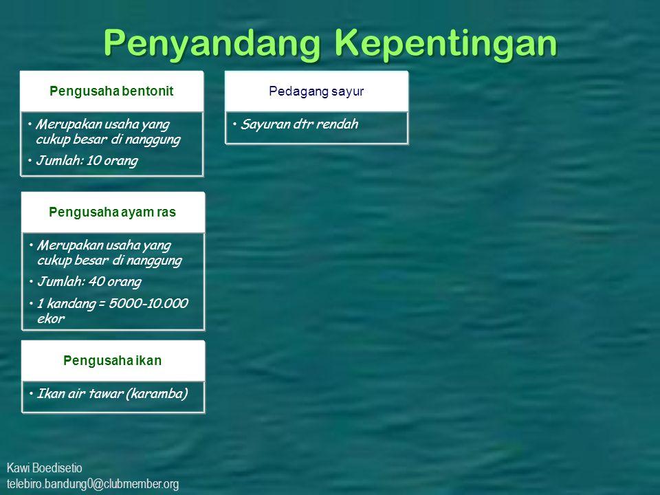 Kawi Boedisetio telebiro.bandung0@clubmember.org Penyandang Kepentingan Merupakan usaha yang cukup besar di nanggung Jumlah: 10 orang Pengusaha bentonit Merupakan usaha yang cukup besar di nanggung Jumlah: 40 orang 1 kandang = 5000-10.000 ekor Pengusaha ayam ras Ikan air tawar (karamba) Pengusaha ikan Sayuran dtr rendah Pedagang sayur