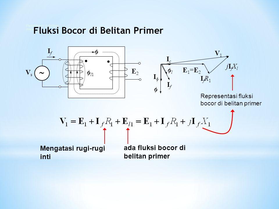 E2E2  VsVs l1l1 IfIf  E1=E2E1=E2 II  IcIc IfIf IfR1IfR1 V1V1 ll jI f X l Representasi fluksi bocor di belitan primer ada fluksi bocor di beli