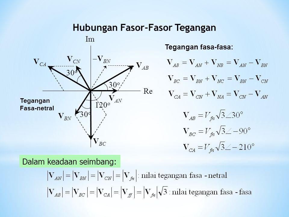 Tegangan fasa-fasa: Dalam keadaan seimbang: V AN V BN V CN V AB V BC V CA Re Im 30 o Tegangan Fasa-netral 120 o  V BN Hubungan Fasor-Fasor Tegangan