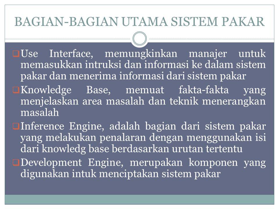 BAGIAN-BAGIAN UTAMA SISTEM PAKAR  Use Interface, memungkinkan manajer untuk memasukkan intruksi dan informasi ke dalam sistem pakar dan menerima informasi dari sistem pakar  Knowledge Base, memuat fakta-fakta yang menjelaskan area masalah dan teknik menerangkan masalah  Inference Engine, adalah bagian dari sistem pakar yang melakukan penalaran dengan menggunakan isi dari knowledg base berdasarkan urutan tertentu  Development Engine, merupakan komponen yang digunakan intuk menciptakan sistem pakar