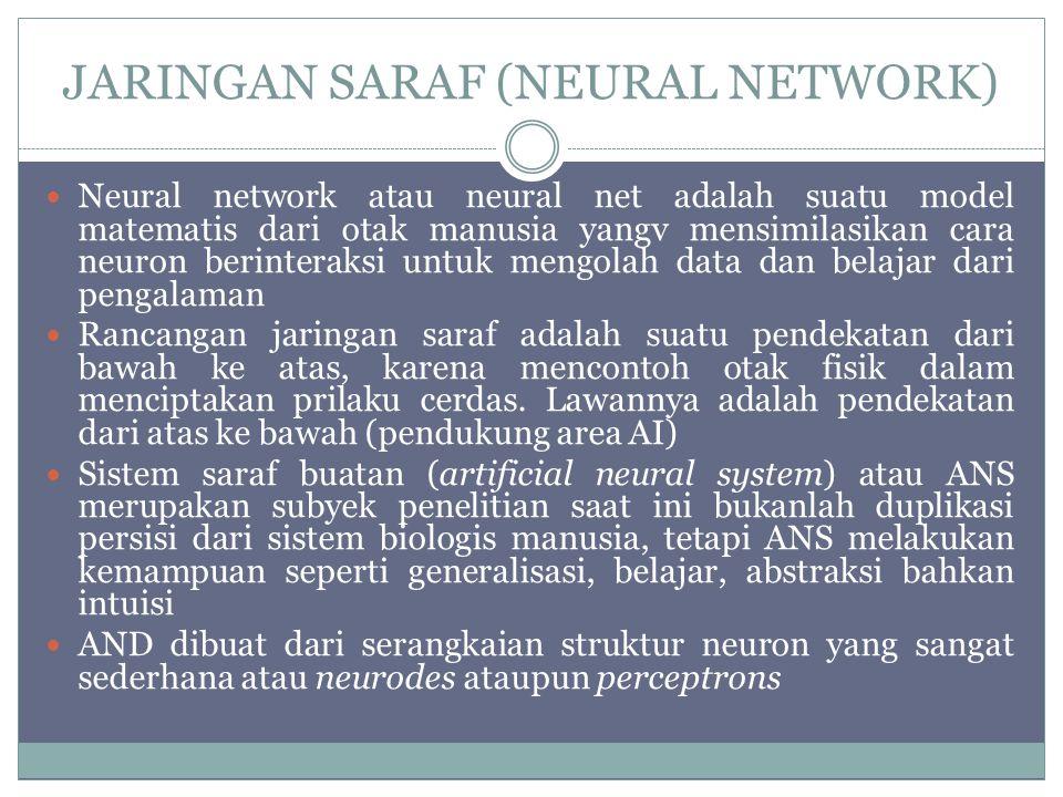 JARINGAN SARAF (NEURAL NETWORK) Neural network atau neural net adalah suatu model matematis dari otak manusia yangv mensimilasikan cara neuron berinteraksi untuk mengolah data dan belajar dari pengalaman Rancangan jaringan saraf adalah suatu pendekatan dari bawah ke atas, karena mencontoh otak fisik dalam menciptakan prilaku cerdas.