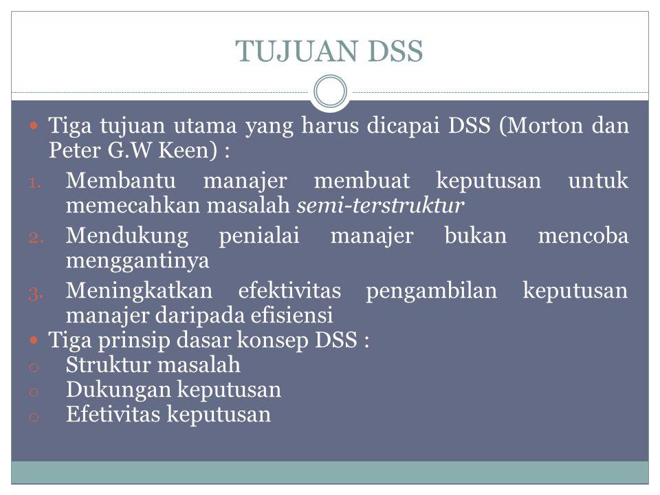 TUJUAN DSS Tiga tujuan utama yang harus dicapai DSS (Morton dan Peter G.W Keen) : 1. Membantu manajer membuat keputusan untuk memecahkan masalah semi-