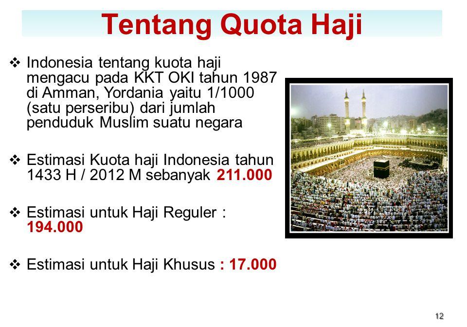 12  Indonesia tentang kuota haji mengacu pada KKT OKI tahun 1987 di Amman, Yordania yaitu 1/1000 (satu perseribu) dari jumlah penduduk Muslim suatu n