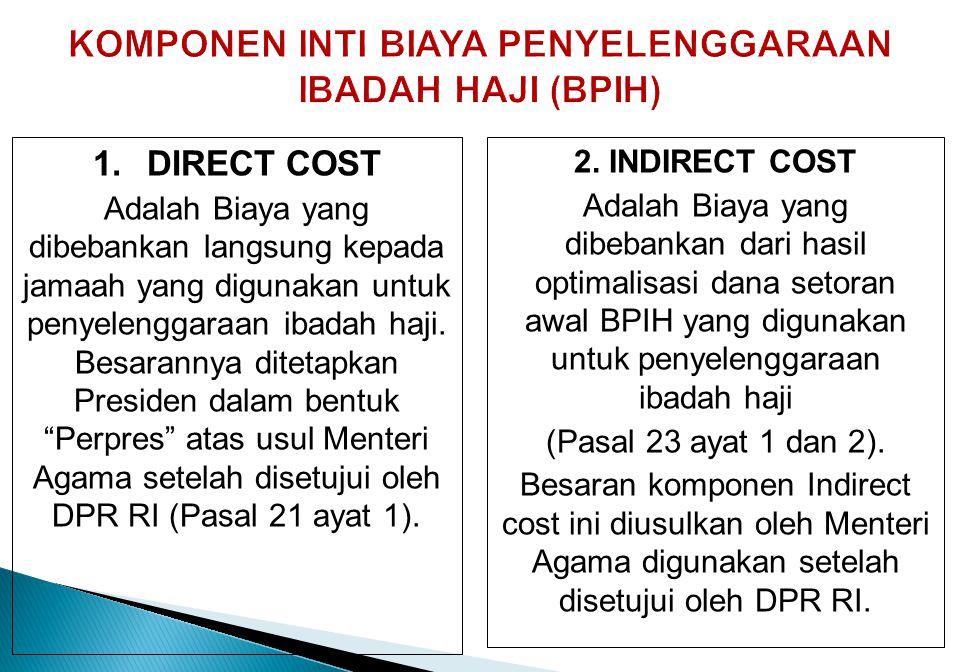 KOMPONEN INTI BIAYA PENYELENGGARAAN IBADAH HAJI (BPIH) 1.DIRECT COST Adalah Biaya yang dibebankan langsung kepada jamaah yang digunakan untuk penyelen