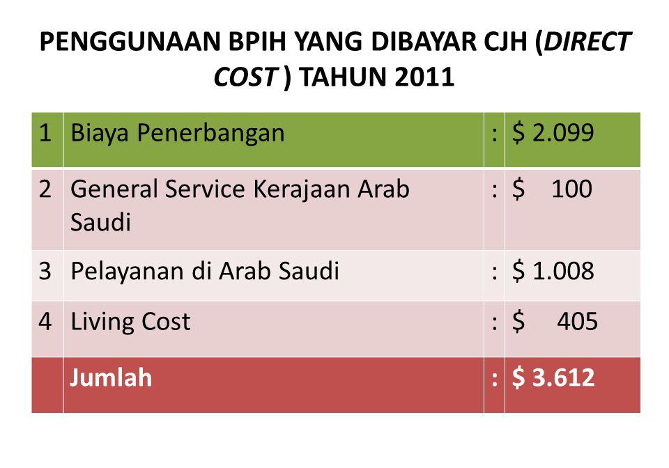 PENGGUNAAN BPIH YANG DIBAYAR CJH (DIRECT COST ) TAHUN 2011 1Biaya Penerbangan:$ 2.099 2General Service Kerajaan Arab Saudi :$ 100 3Pelayanan di Arab S