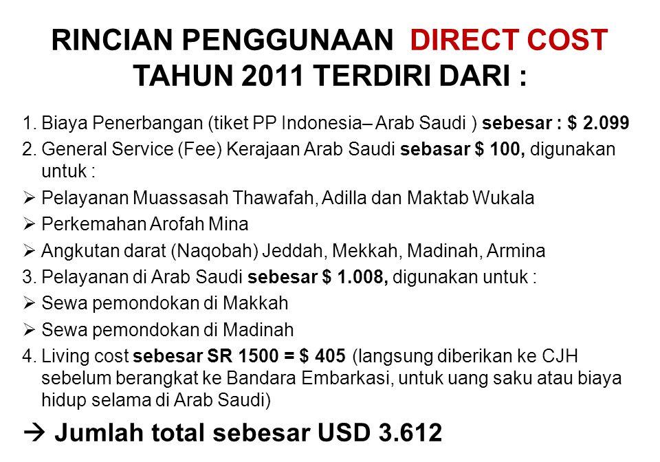RINCIAN PENGGUNAAN DIRECT COST TAHUN 2011 TERDIRI DARI : 1.Biaya Penerbangan (tiket PP Indonesia– Arab Saudi ) sebesar : $ 2.099 2.General Service (Fe