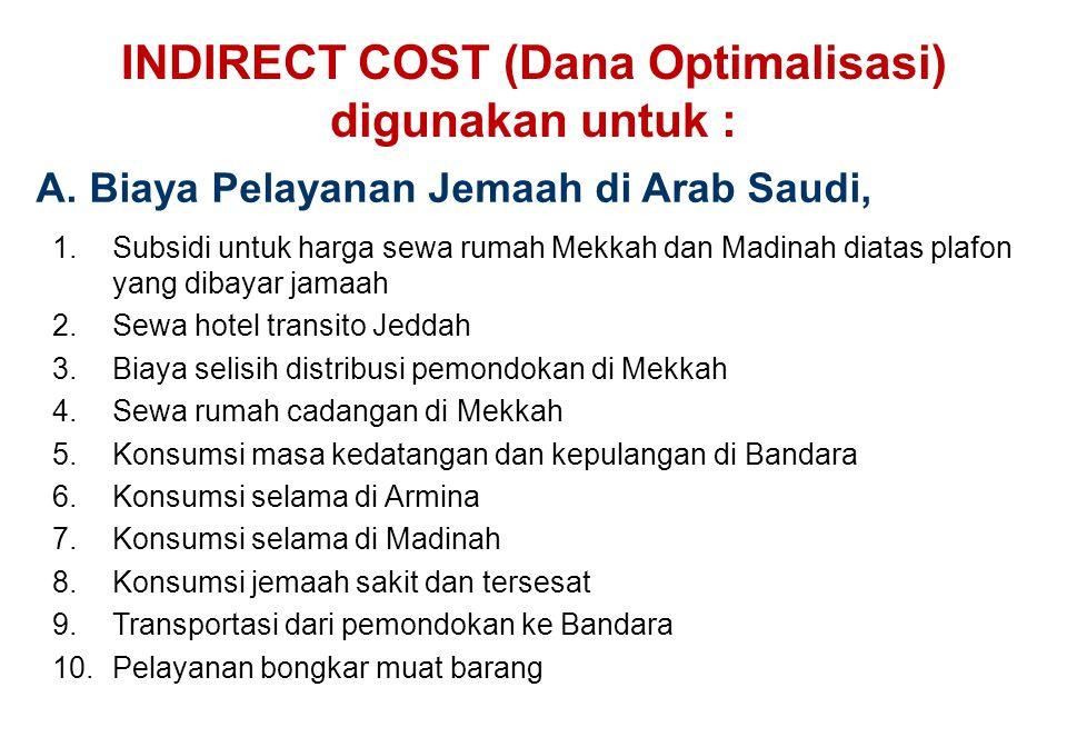 INDIRECT COST (Dana Optimalisasi) digunakan untuk : 1.Subsidi untuk harga sewa rumah Mekkah dan Madinah diatas plafon yang dibayar jamaah 2.Sewa hotel