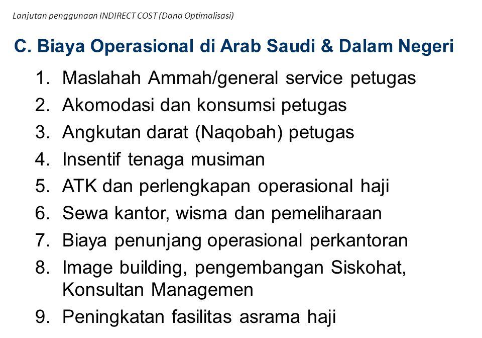 1.Maslahah Ammah/general service petugas 2.Akomodasi dan konsumsi petugas 3.Angkutan darat (Naqobah) petugas 4.Insentif tenaga musiman 5.ATK dan perle
