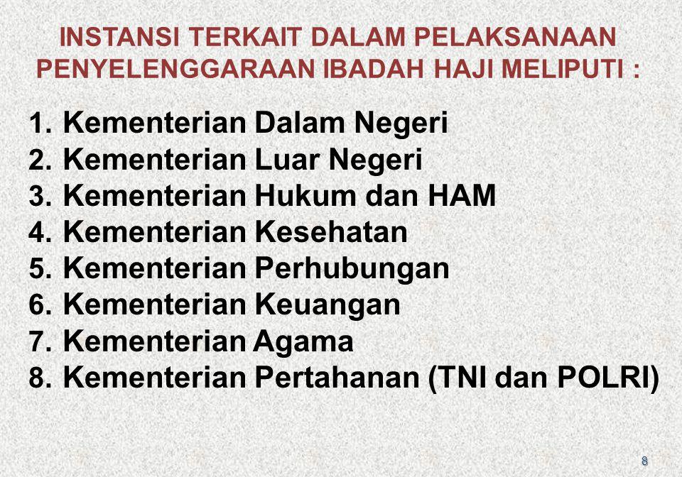 8 INSTANSI TERKAIT DALAM PELAKSANAAN PENYELENGGARAAN IBADAH HAJI MELIPUTI : 1. Kementerian Dalam Negeri Kementerian Dalam Negeri 2. Kementerian Luar N