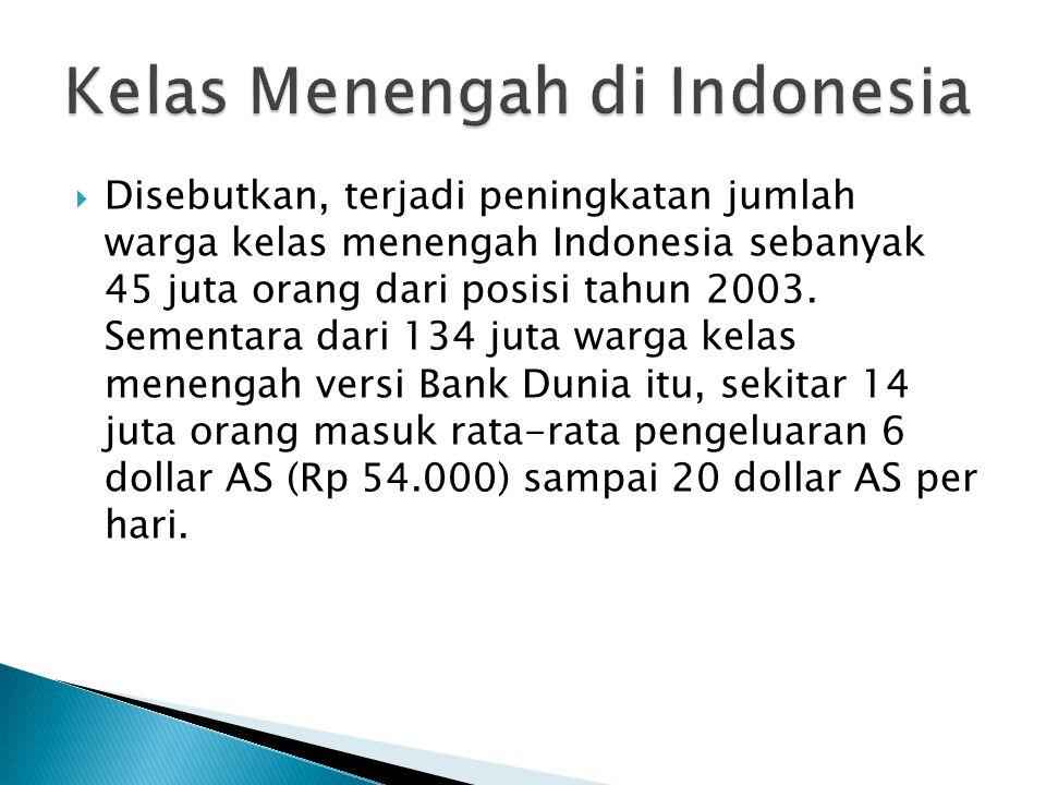  Disebutkan, terjadi peningkatan jumlah warga kelas menengah Indonesia sebanyak 45 juta orang dari posisi tahun 2003.
