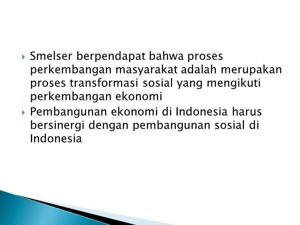  Perkembangan ekonomi : 1.Modernisasi teknologi 2.