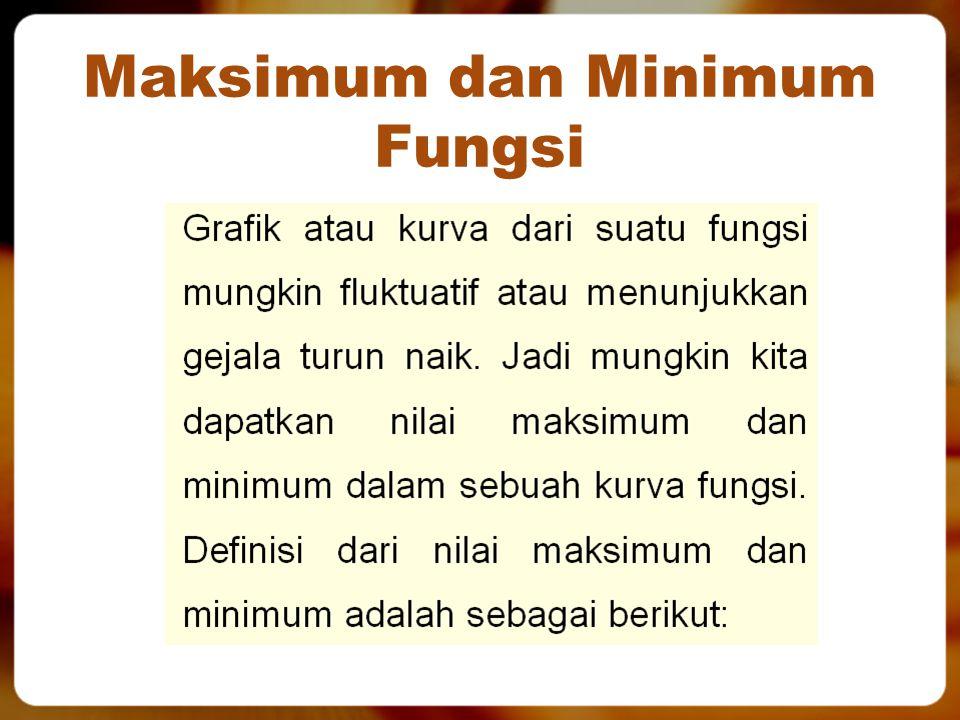 Maksimum dan Minimum Fungsi