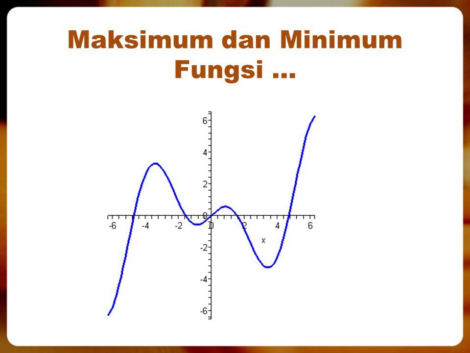 Maksimum dan Minimum Fungsi …