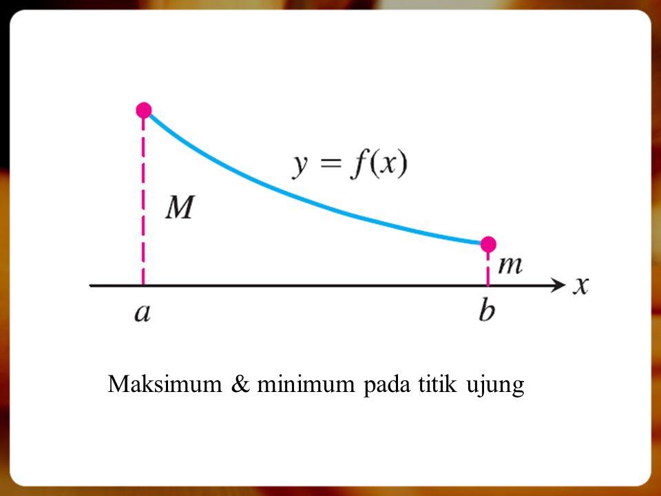 Maksimum & minimum pada titik ujung