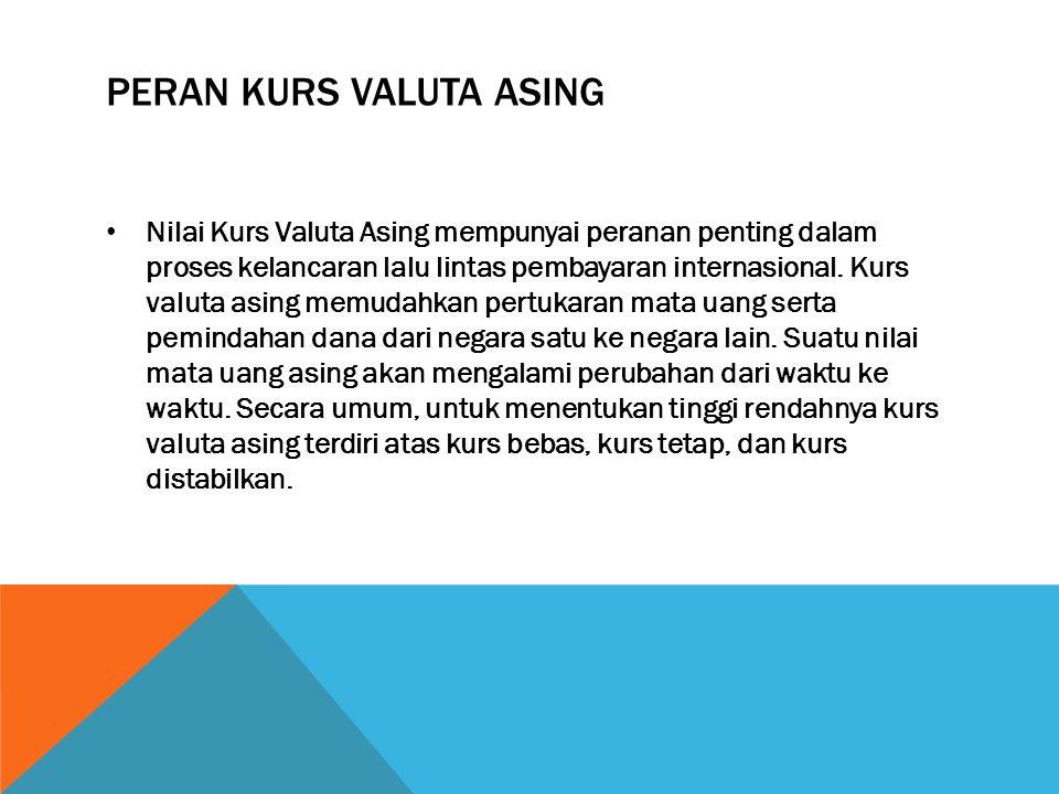 PERAN KURS VALUTA ASING Nilai Kurs Valuta Asing mempunyai peranan penting dalam proses kelancaran lalu lintas pembayaran internasional.