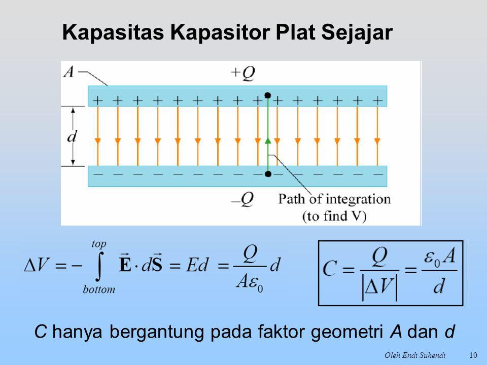 Oleh Endi Suhendi10 C hanya bergantung pada faktor geometri A dan d Kapasitas Kapasitor Plat Sejajar