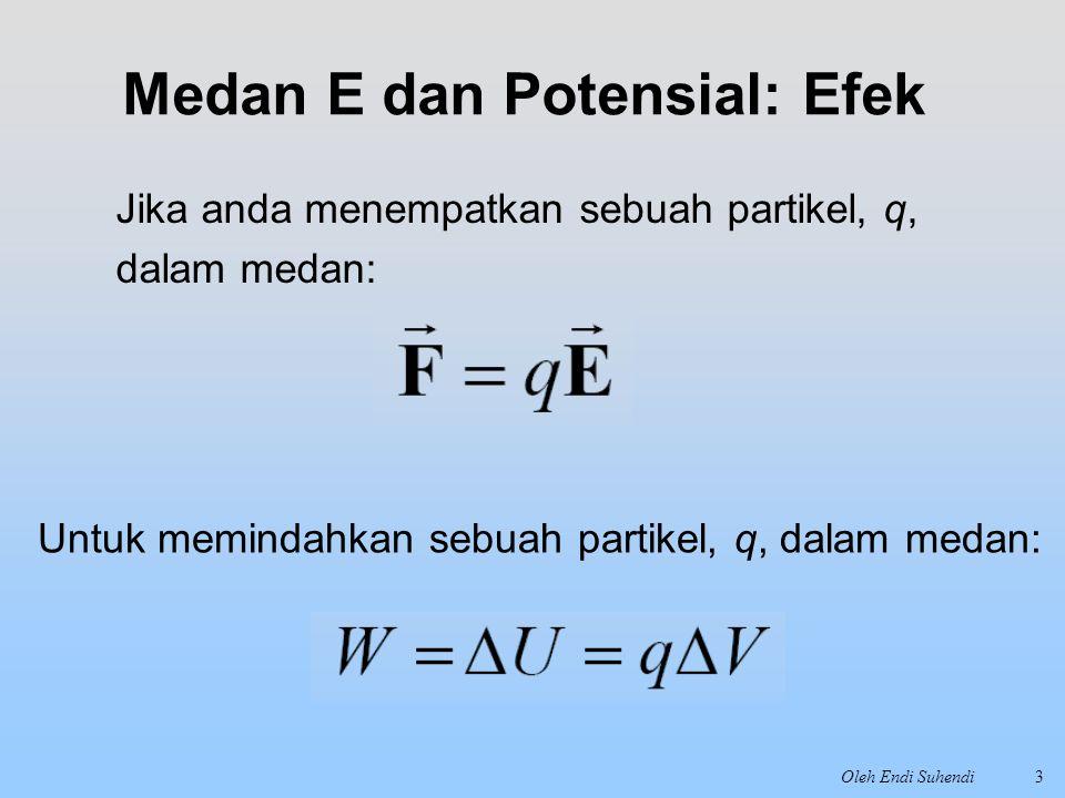 Oleh Endi Suhendi3 Jika anda menempatkan sebuah partikel, q, dalam medan: Untuk memindahkan sebuah partikel, q, dalam medan: Medan E dan Potensial: Ef