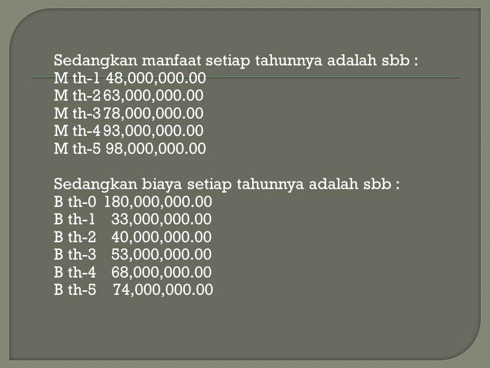 Sedangkan manfaat setiap tahunnya adalah sbb : M th-1 48,000,000.00 M th-263,000,000.00 M th-378,000,000.00 M th-493,000,000.00 M th-5 98,000,000.00 Sedangkan biaya setiap tahunnya adalah sbb : B th-0180,000,000.00 B th-1 33,000,000.00 B th-2 40,000,000.00 B th-3 53,000,000.00 B th-4 68,000,000.00 B th-5 74,000,000.00