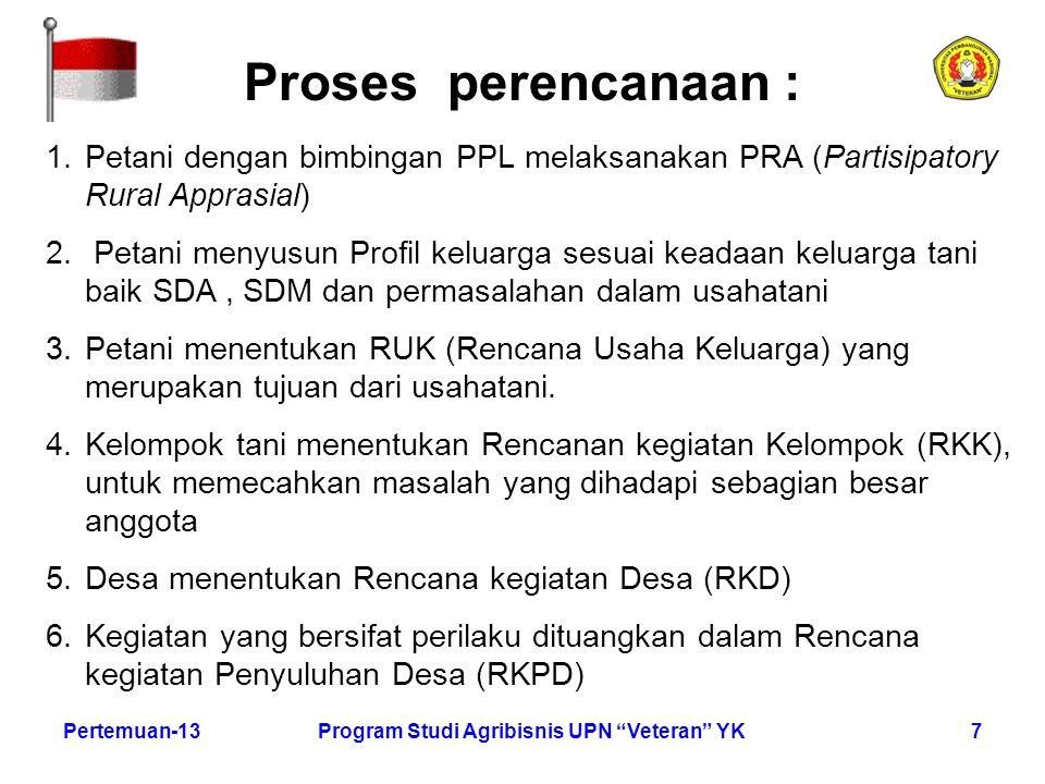 """7Pertemuan-13Program Studi Agribisnis UPN """"Veteran"""" YK Proses perencanaan : 1.Petani dengan bimbingan PPL melaksanakan PRA (Partisipatory Rural Appras"""