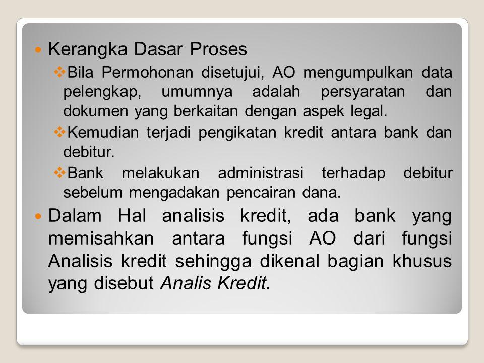 Permohonan Kredit  Ini merupakan tahap pertama dari pemberian kredit.