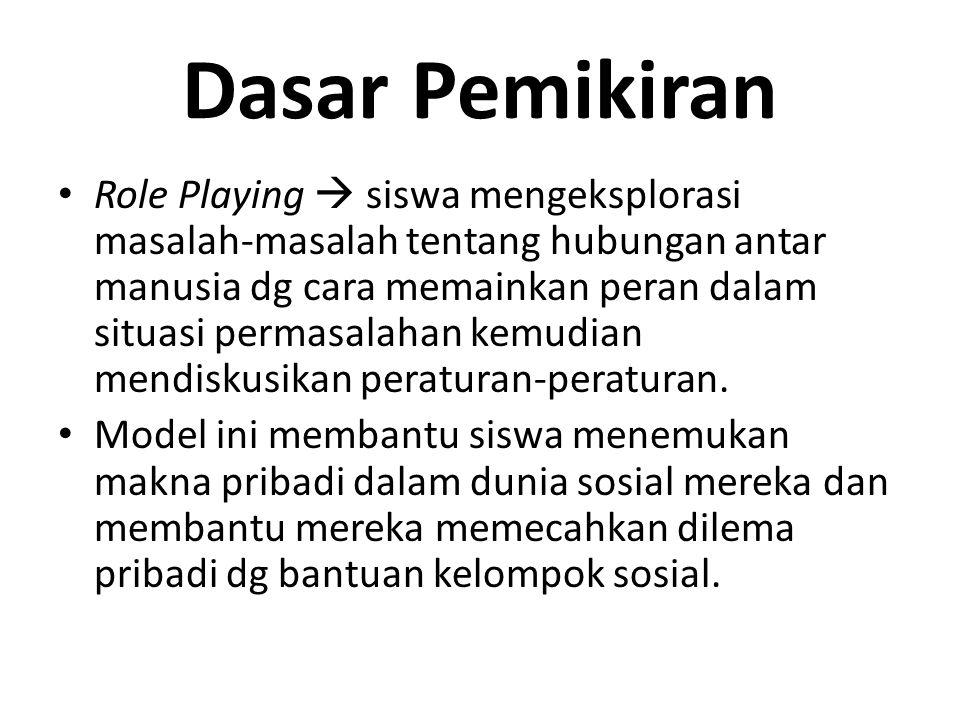 Tujuan dan Asumsi Role Playing sederhana: -Memainkan beberapa tindakan: menguraikan masalah, memeragakan, mendiskusikan masalah.