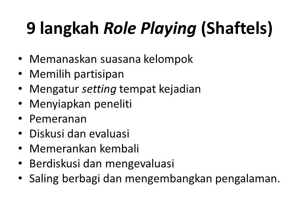 Struktur Pengajaran dlm Role Playing Tahap I: Memanaskan suasana kelompok -Mengidentifikasi dan memaparkan masalah -Menjelaskan masalah -Menafsirkan masalah -Menjelaskan role playing Tahap II: Memilih Partisipan -Menganalisis peran -Memilih pemain yang akan melakukan peran