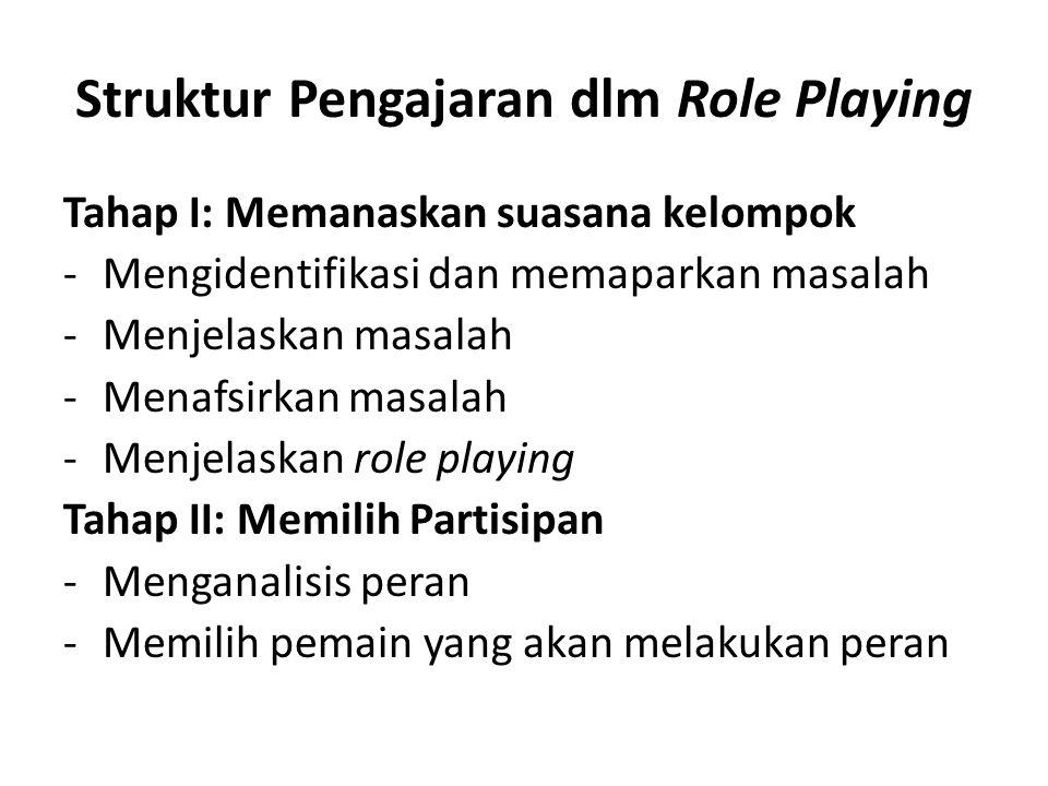 Struktur Pengajaran dlm Role Playing Tahap III: Mengatur Setting -Mengatur sesi-sesi tindakan -Kembali menegaskan peran -Lebih mendekat pada situasi yg bermasalah Tahap IV: Mempersiapkan peneliti -Memutuskan apa yg akan dicari -Memberikan tugas pengamatan Tahap V: Pemeranan -Memulai Role Playing -Mengukuhkan Role Playing -Menyudahi Role Playing