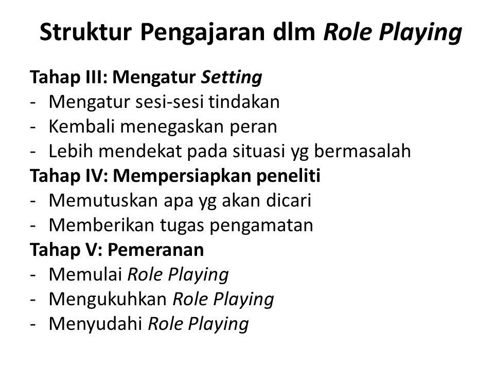 Struktur Pengajaran dlm Role Playing Tahap VI: Berdiskusi dan Mengevaluasi -Me-review pemeranan (kejadian, posisis, kenyataan) -Mendiskusikan fokus-fokus utama -Mengembangkan pemeranan selanjutnya Tahap VII: Memerankan Kembali - Memainkan peran yg diubah, memberi masukan atau alternatif perilaku dalam langkah selanjutnya