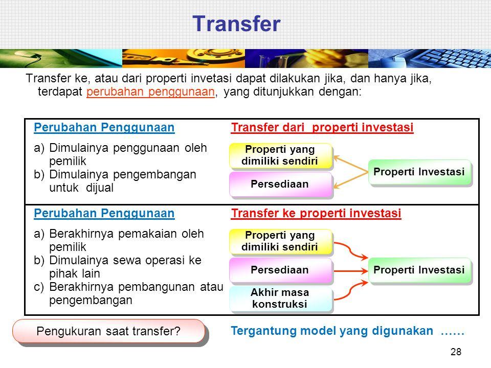 Transfer Transfer ke, atau dari properti invetasi dapat dilakukan jika, dan hanya jika, terdapat perubahan penggunaan, yang ditunjukkan dengan: Penguk