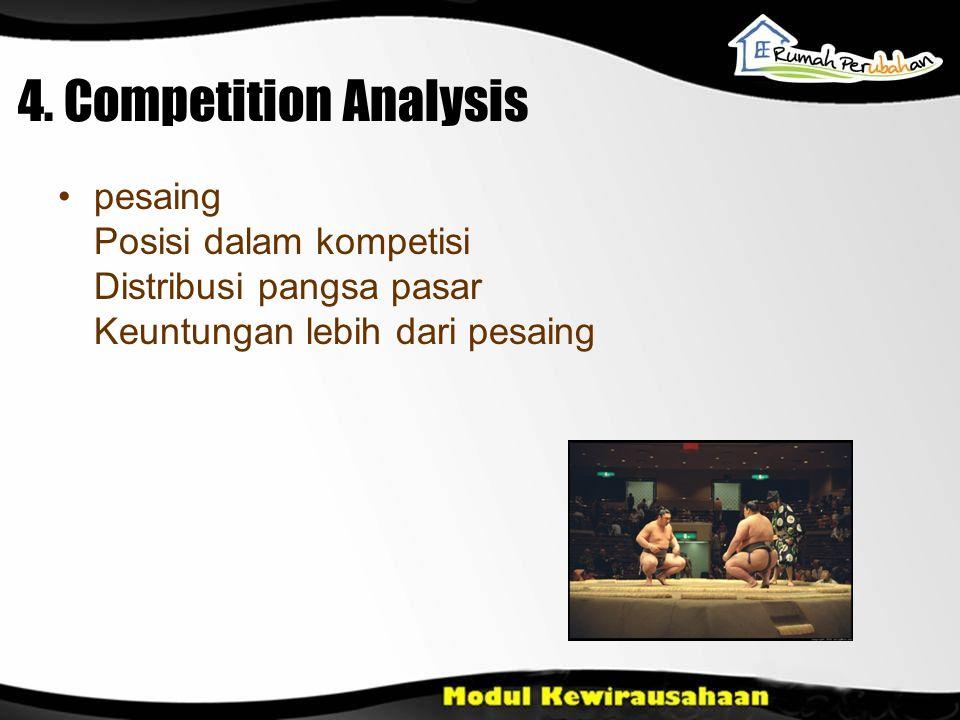 pesaing Posisi dalam kompetisi Distribusi pangsa pasar Keuntungan lebih dari pesaing 4. Competition Analysis