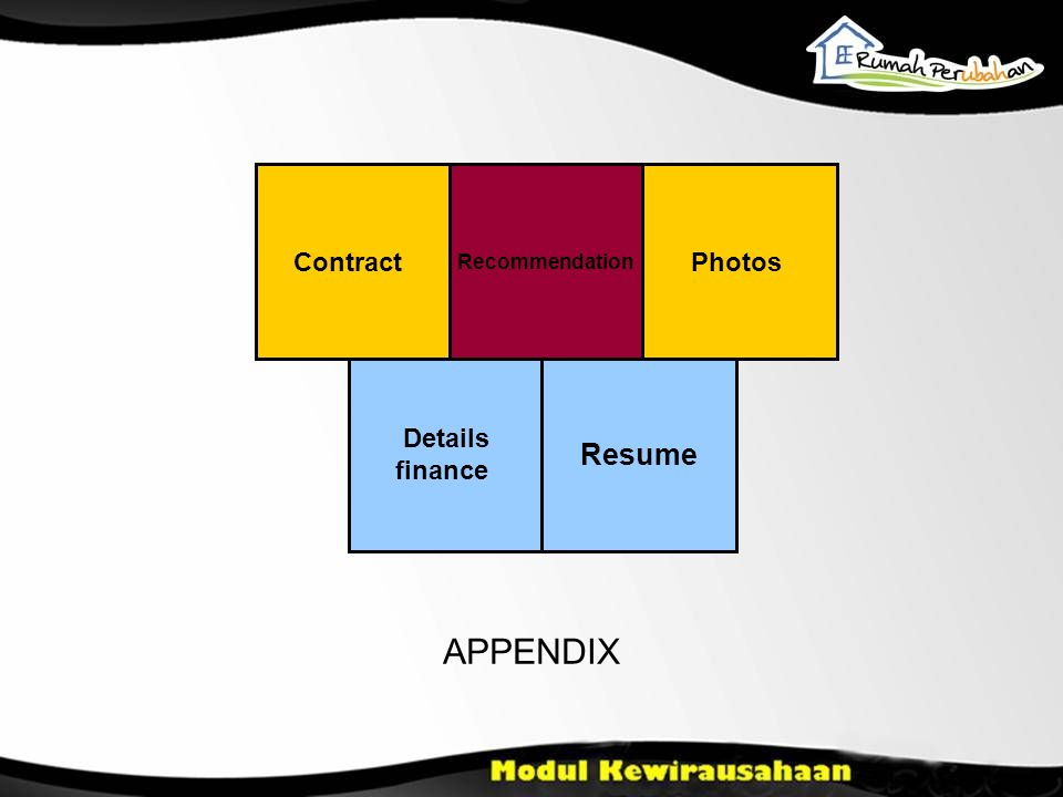 APPENDIX Details finance Resume Recommendation ContractPhotos