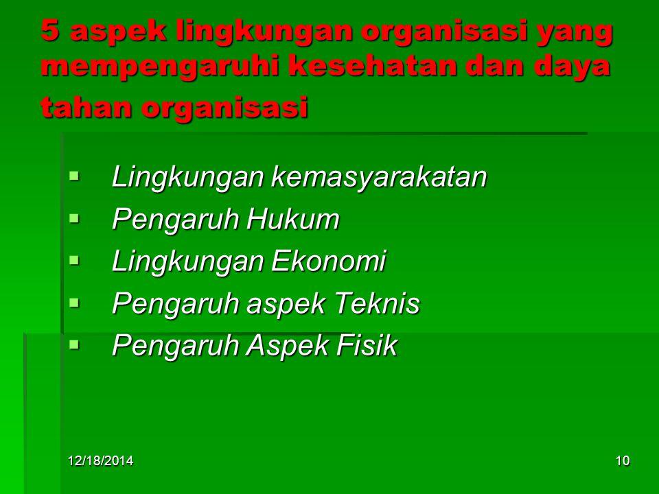12/18/201410 5 aspek lingkungan organisasi yang mempengaruhi kesehatan dan daya tahan organisasi  Lingkungan kemasyarakatan  Pengaruh Hukum  Lingkungan Ekonomi  Pengaruh aspek Teknis  Pengaruh Aspek Fisik