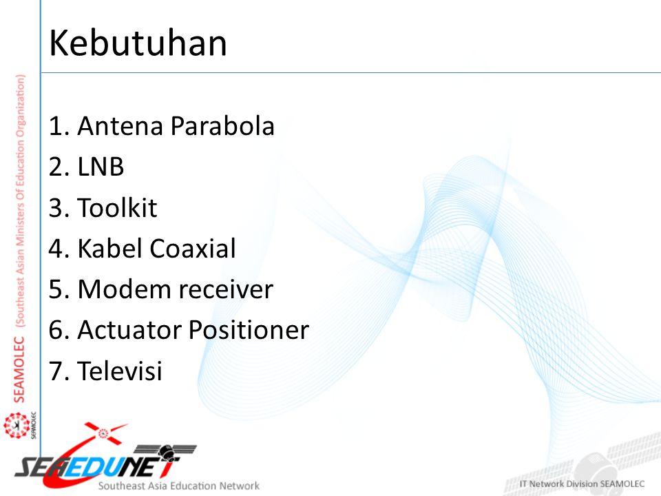 Kebutuhan 1. Antena Parabola 2. LNB 3. Toolkit 4. Kabel Coaxial 5. Modem receiver 6. Actuator Positioner 7. Televisi