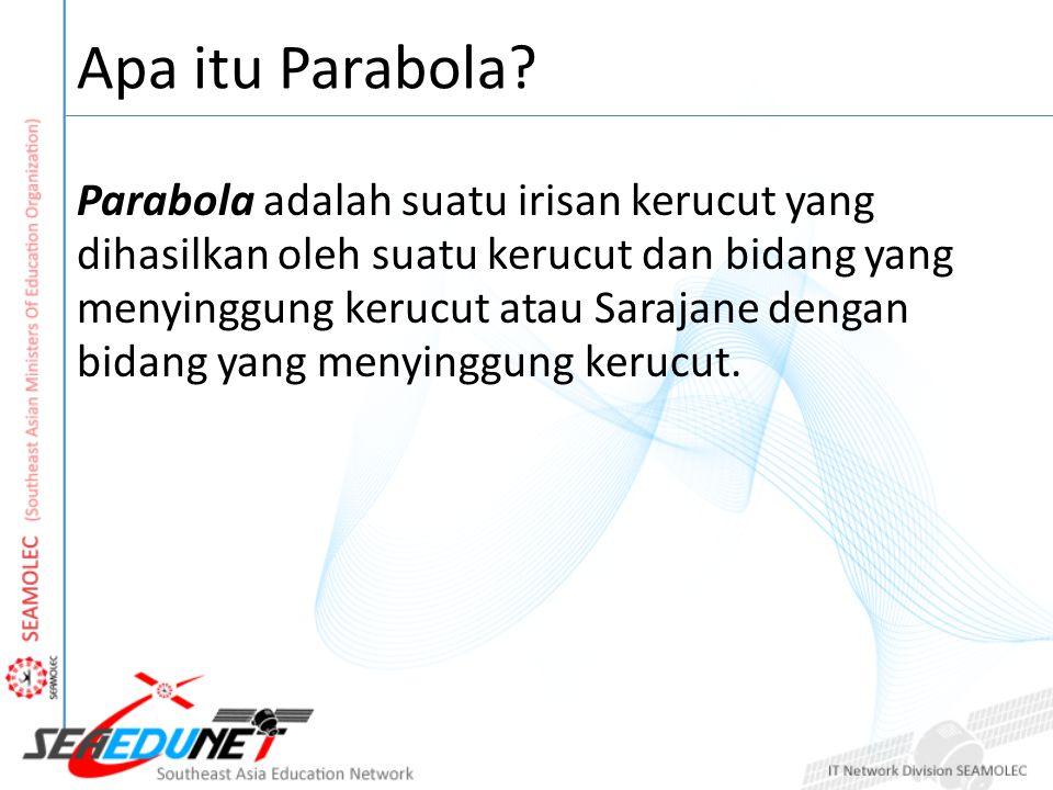 Apa itu Parabola? Parabola adalah suatu irisan kerucut yang dihasilkan oleh suatu kerucut dan bidang yang menyinggung kerucut atau Sarajane dengan bid