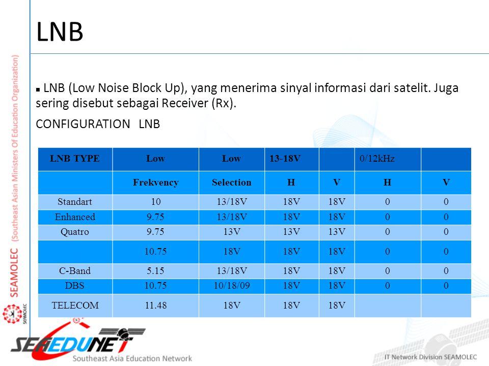 LNB LNB (Low Noise Block Up), yang menerima sinyal informasi dari satelit. Juga sering disebut sebagai Receiver (Rx). CONFIGURATION LNB LNB TYPELow 13